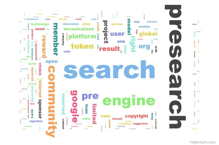 Get Paid in PRE using PRESEARCH search engine